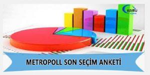 Metropoll'ün Eylül Ayı Anketi