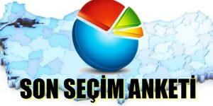 7 Haziran'ı Bilen Metropoll Açıkladı. AKP. HDP Ne Alıyor.