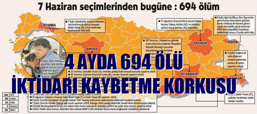 cumhuriyet-a-ayda-29-olu