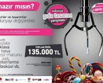 Gıda Tasarım Yarışması'nda toplam ödül 187 bin 500 TL