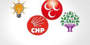 """""""Son Anket"""" AKP Yerlerde Sürünüyor"""