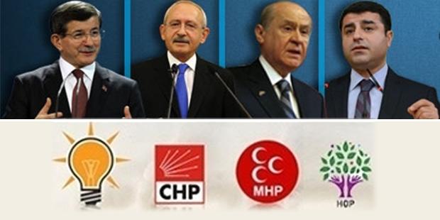 7 Haziran Koalisyonu İşaret Ediyor