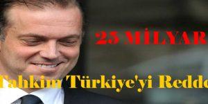 Türkiye, Cem Uzan Karşısında Kaybetti.
