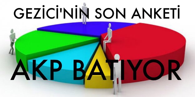 GEZİCİ'nin Son Anketi, AKP BATIYOR