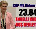 23.840 ENGELLİ KADROSU BOŞ BEKLETİLİYOR