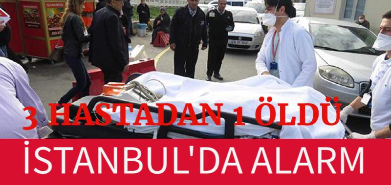 """İSTANBULDA ALARM."""" 3 HASTADAN 1 ÖLDÜ"""""""