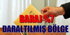 DARALTILMIŞ BÖLGE, BARAJ %7 'YE İNİYOR