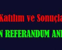 CHP'li Başkan Son Anketi Açıkladı