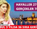 İSTANBUL'UN KÜRESEL FİNANS MERKEZLERİ SIRALAMASINDA YAŞADIĞI DÜŞÜŞÜ MECLİS GÜNDEMİNE TAŞIDI