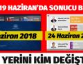 """TÜRKİYE'DE SEÇİM BÖYLE SONUÇLANIR """"YERSEN"""""""
