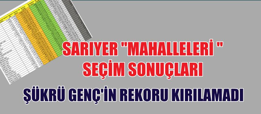 SARIYER MAHALLELERİ SEÇİM SONUÇLARI