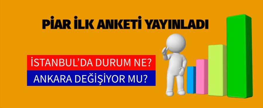 İSTANBUL VE ANKARA'DA KİM ÖNDE