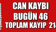 Türkiye'de can kaybı artıyor