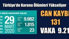 Türkiye'de korona ölümleri yükseliyor