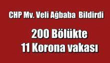 200 Bölükte 11 Korona Vakası