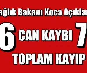 Türkiye'de Toplam Can Kaybı 725 oldu