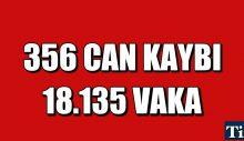 Türkiye'de Koronavirüs nedeniyle 79 kişi daha hayatını kaybetti;