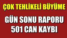 Türkiye'de bugün can kaybı 501