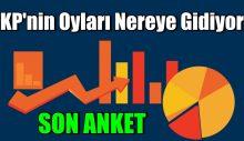 AKP'nin oyları nereye gidiyor?