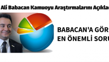 Ali Babacan Kamuoyu Araştırmalarını Açıkladı