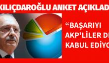Kılıçdaroğlu anket açıkladı! İşte o oranlar