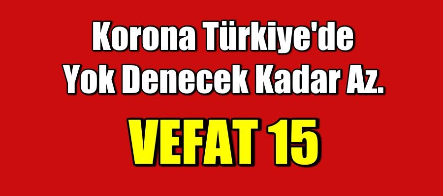 Korona Türkiye'de Yok Denecek Kadar Az.