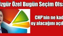 Özgür Özel bugün seçim olsa CHP'nin ne kadar oy alacağını açıkladı