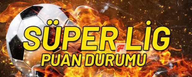 Lider değişti! Süper Lig puan durumu