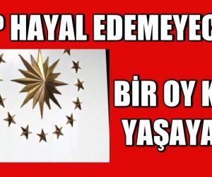 """""""AKP Hayal Edemeyeceği Bir Oy Kaybı Yaşayacak"""""""