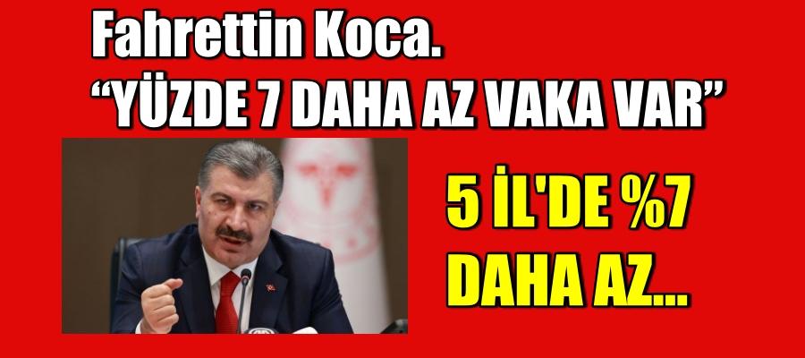 """Fahrettin Koca.""""YÜZDE 7 DAHA AZ VAKA VAR"""""""
