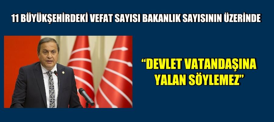 CHP: Bakanlığın vefat sayıları ile büyükşehir verileri tutmuyor