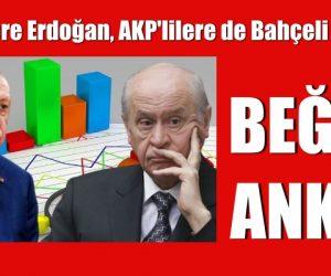 MHP'lilere Erdoğan, AKP'lilere de Bahçeli soruldu