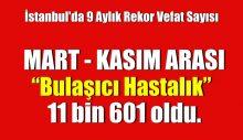 İstanbul'da 9 Aylık Rekor Vefat Sayısı
