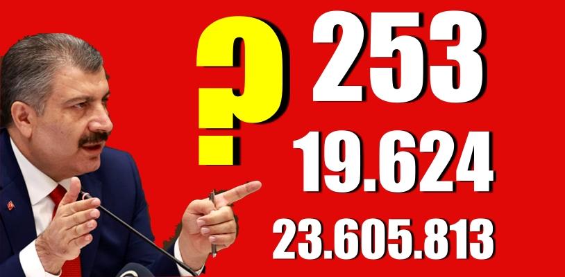 Türkiye'de koronavirüsten 253 kişi daha hayatını kaybetti!