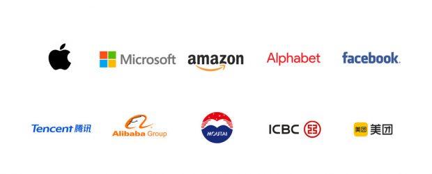 Piyasa değeri en yüksek 5 şirket