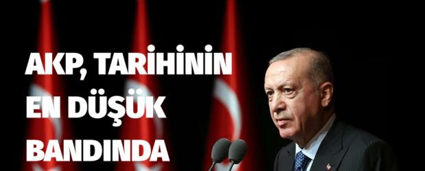 AKP, tarihinin en düşük bandında!